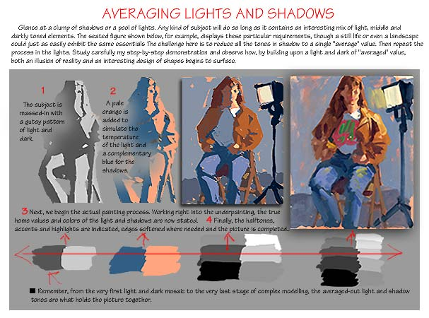 Averaging Lights and Shadows