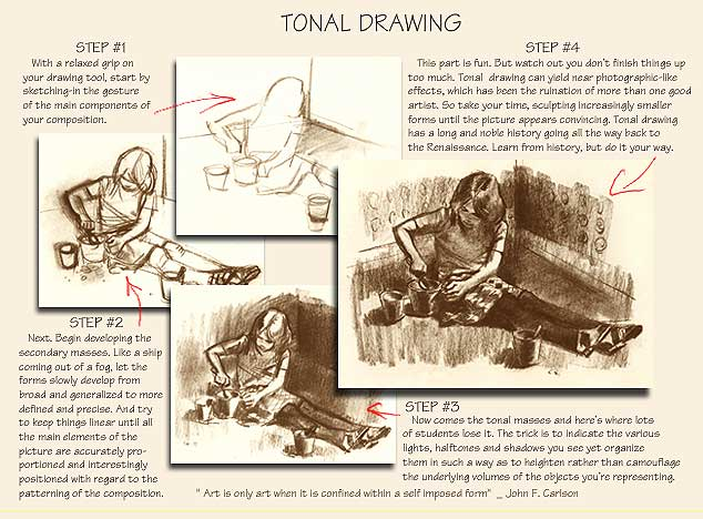 Line lesson: Tonal Drawing