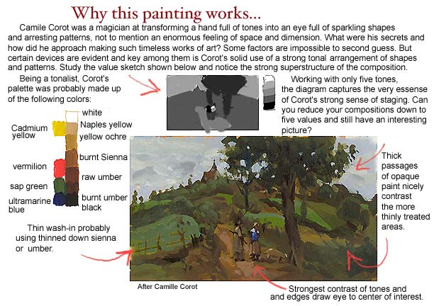 Camille Corot lesson...